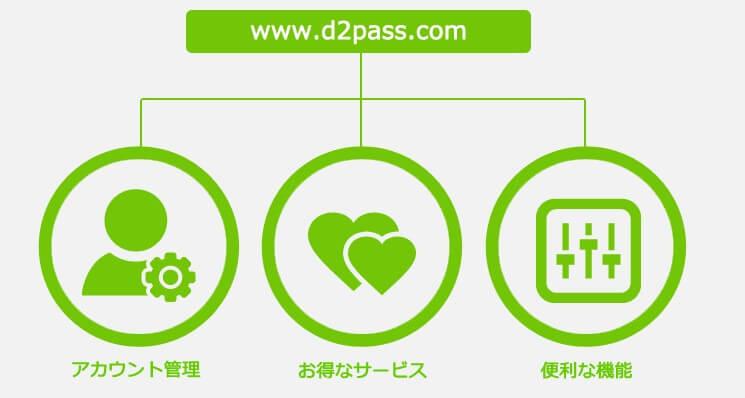 D2Pass(ディーツーパス)